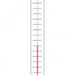 Termometer med röd linje som visar temp.