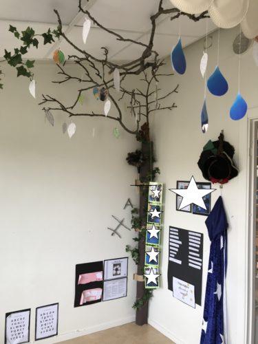 Ett träd är skapat på en vägg inomhus och från trädet hänger ord ner.