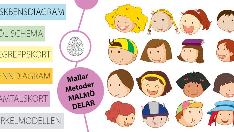Bilden visar flera ritade barnansikten
