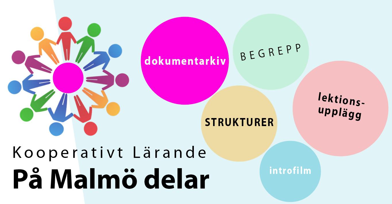 Bild med texten: kooperativt lärande på Malmö delar
